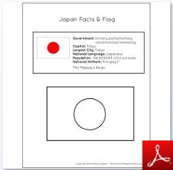 Japan Facts & Flag