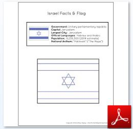 Israel Facts and Flag