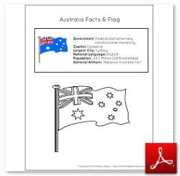 Australia Facts and Flag