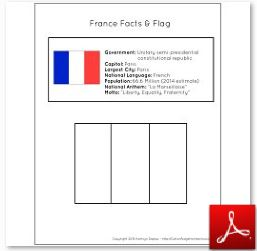 France Facts and Flag